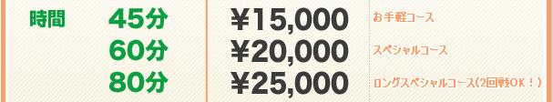 風俗の料金で換算